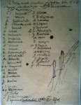 Paraphes des élèves et des enseignants des écoles Yavne de Telsiai en septembre 1933 au Musée Alka, musée régional de la Zemaité.
